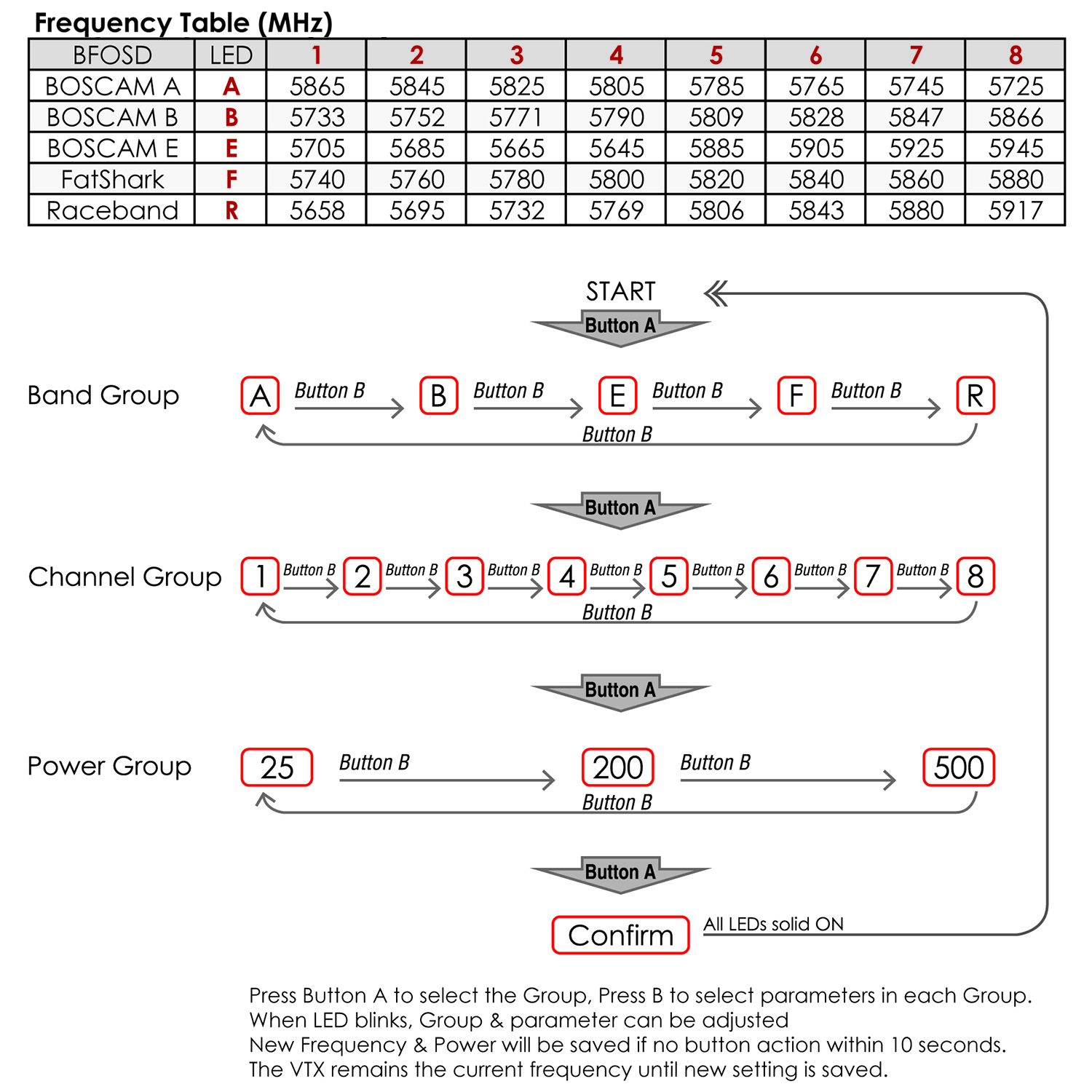Tramp Hv Wiring Diagram from www.mateksys.com