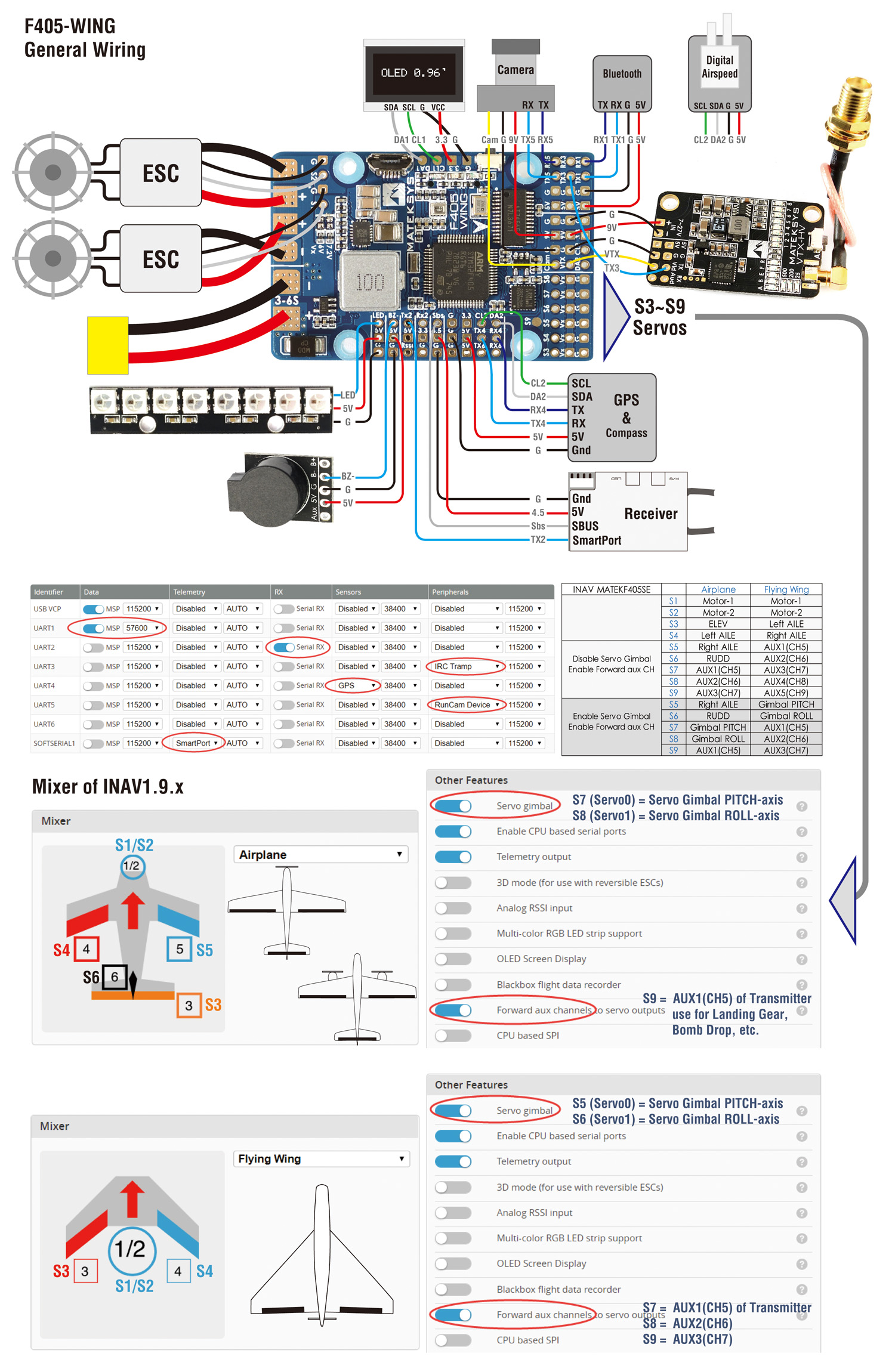 Flight Controller F405 Wing Matek Systems Vx Wiring Diagram I2c1 Da1 Cl1 Supports Baro 280 Ms5611 085 And Oled096